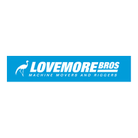 Lovemore-bros